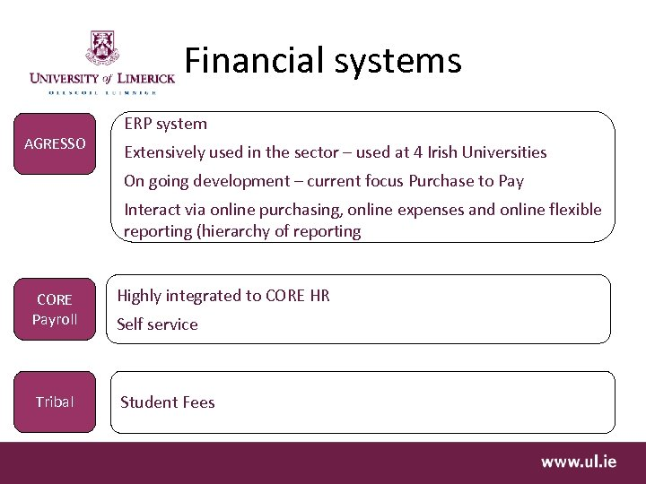 Financial systems ERP system AGRESSO Extensively used in the sector – used at 4