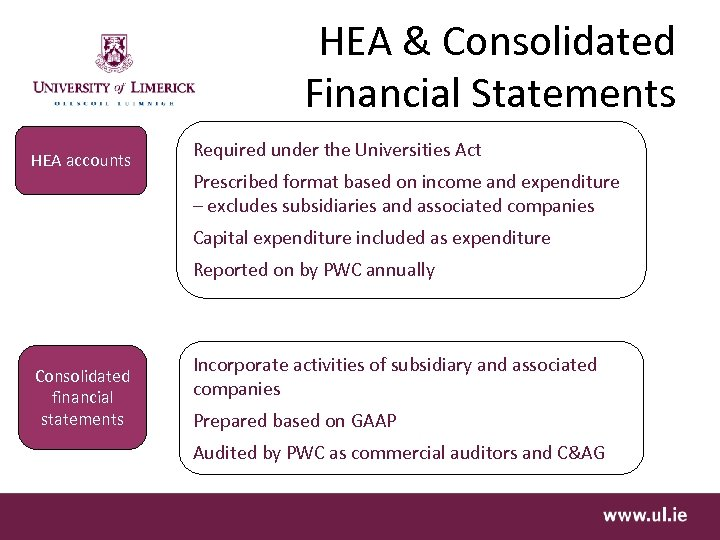 HEA & Consolidated Financial Statements HEA accounts Required under the Universities Act Prescribed format