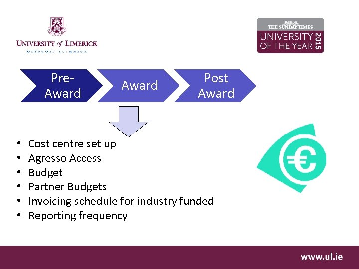 Pre. Award • • • Award Post Award Cost centre set up Agresso Access