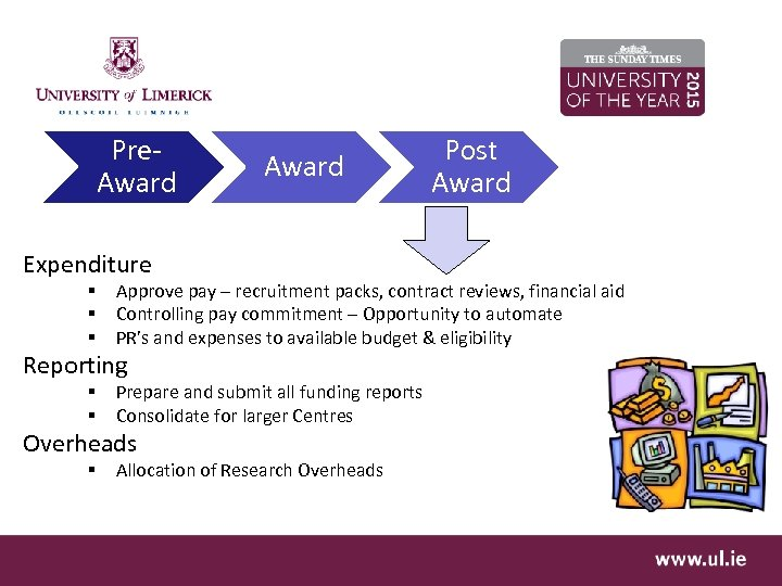 Pre. Award Expenditure § § § Approve pay – recruitment packs, contract reviews, financial