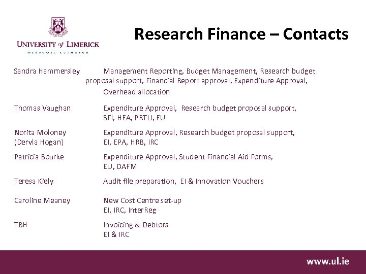 Research Finance – Contacts Sandra Hammersley Management Reporting, Budget Management, Research budget proposal support,