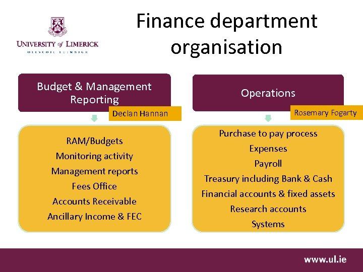 Finance department organisation Budget & Management Reporting Declan Hannan RAM/Budgets Monitoring activity Management reports