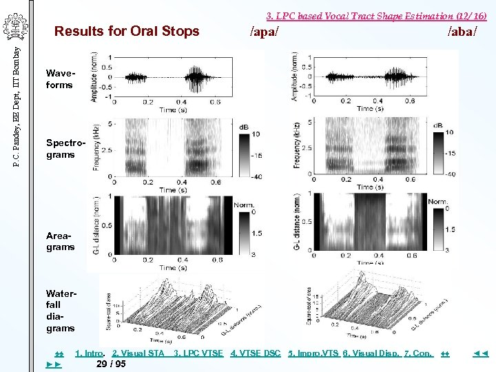 3. LPC based Vocal Tract Shape Estimation (12/ 16) P. C. Pandey, EE Dept,