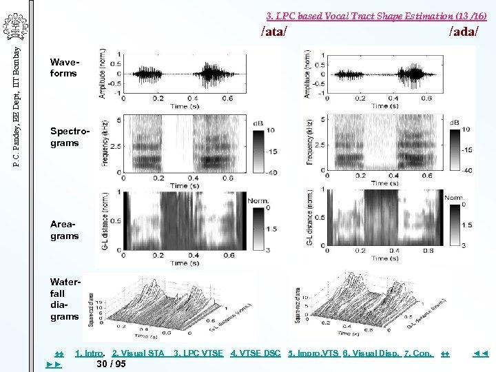 3. LPC based Vocal Tract Shape Estimation (13 /16) P. C. Pandey, EE Dept,