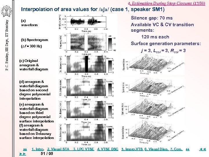 4. Estimation During Stop Closures (17/38) P. C. Pandey, EE Dept, IIT Bombay Interpolation
