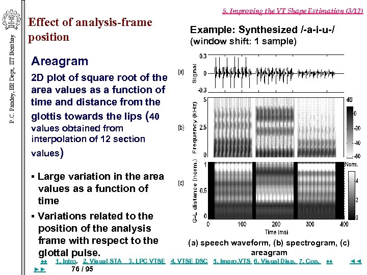 P. C. Pandey, EE Dept, IIT Bombay Effect of analysis-frame position 5. Improving the