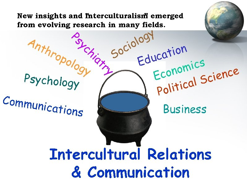 """New insights and Interculturalism emerged """" """" from evolving research in many fields. Psychology"""