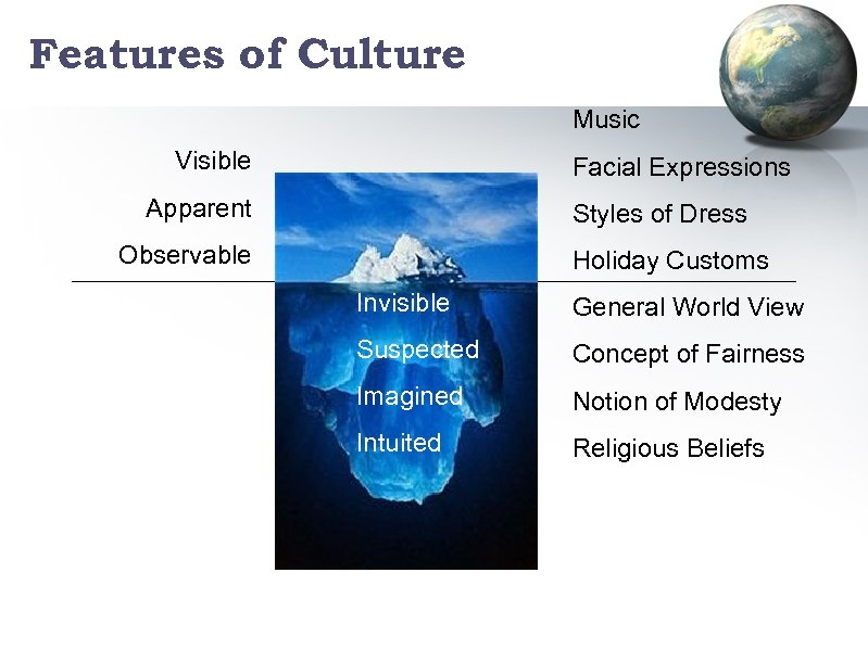 Features of Culture Music Visible Facial Expressions Apparent Styles of Dress Observable Holiday Customs