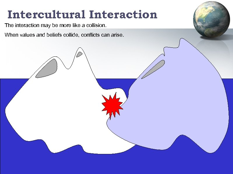 Intercultural Interaction The interaction may be more like a collision. When values and beliefs