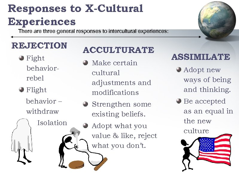 Responses to X-Cultural Experiences There are three general responses to intercultural experiences: REJECTION Fight