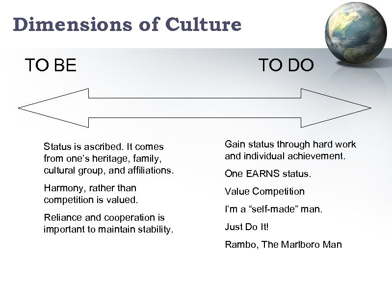 Dimensions of Culture TO BE TO DO Status is ascribed. It comes from one's