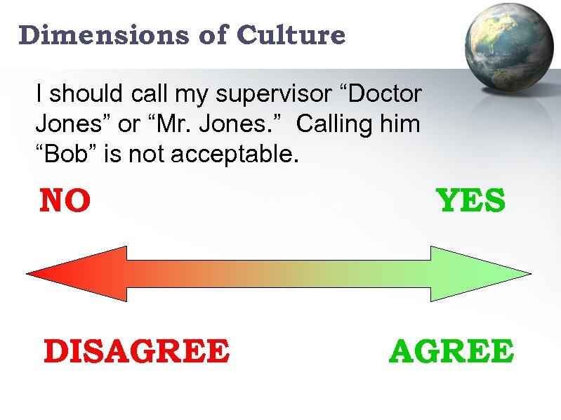 """Dimensions of Culture I should call my supervisor """"Doctor Jones"""" or """"Mr. Jones. """""""