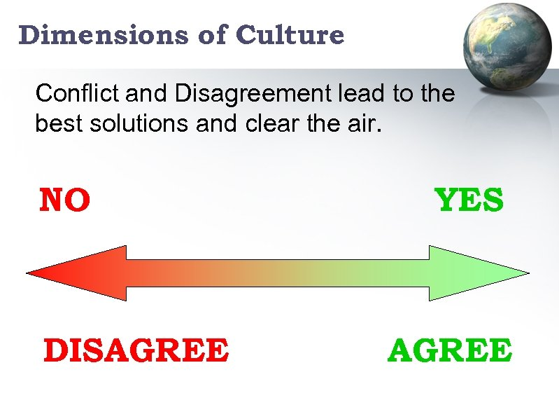 Dimensions of Culture Conflict and Disagreement lead to the best solutions and clear the