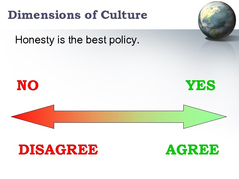 Dimensions of Culture Honesty is the best policy. NO DISAGREE YES AGREE