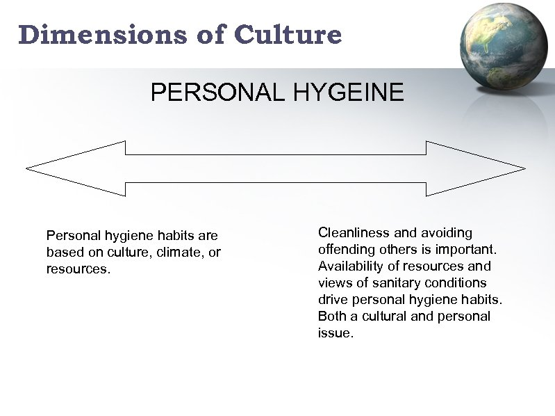Dimensions of Culture PERSONAL HYGEINE Personal hygiene habits are based on culture, climate, or
