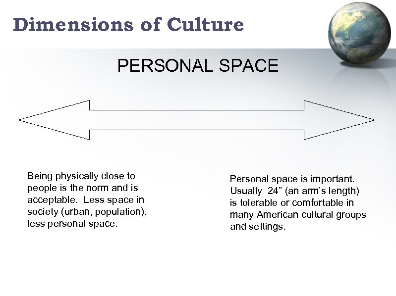 Dimensions of Culture PERSONAL SPACE Being physically close to people is the norm and