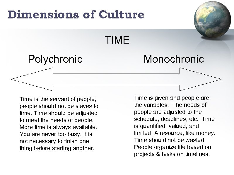 Dimensions of Culture TIME Polychronic Time is the servant of people, people should not