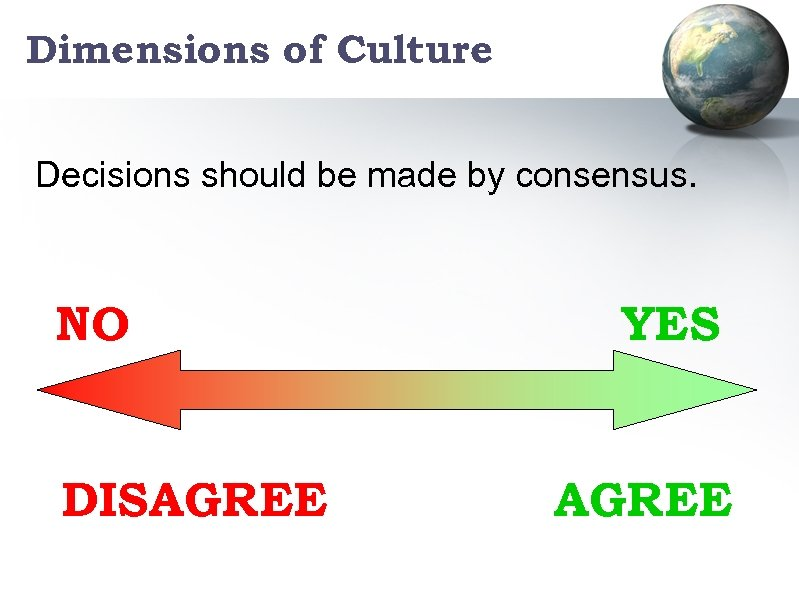Dimensions of Culture Decisions should be made by consensus. NO DISAGREE YES AGREE