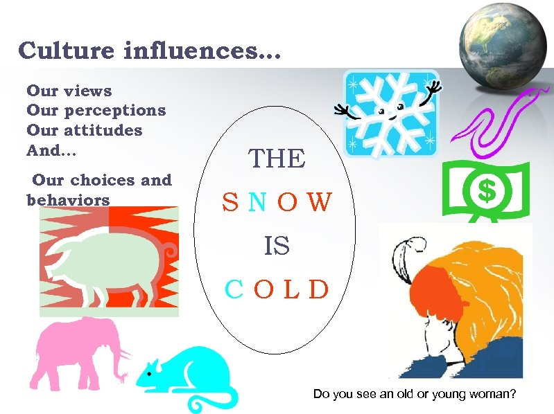 Culture influences… Our views Our perceptions Our attitudes And… Our choices and behaviors THE