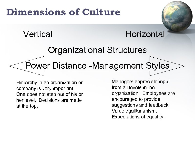 Dimensions of Culture Vertical Horizontal Organizational Structures Power Distance -Management Styles Hierarchy in an