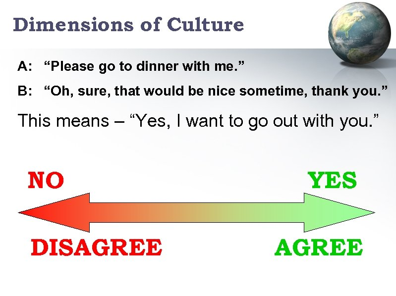 """Dimensions of Culture A: """"Please go to dinner with me. """" B: """"Oh, sure,"""