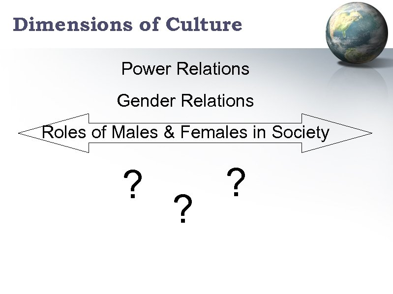 Dimensions of Culture Power Relations Gender Relations Roles of Males & Females in Society