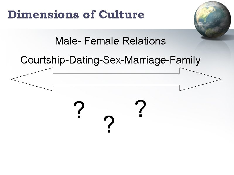 Dimensions of Culture Male- Female Relations Courtship-Dating-Sex-Marriage-Family ? ? ?