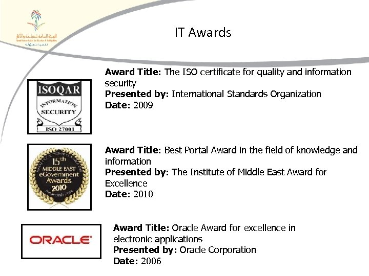 IT Awards Award Title: The ISO certificate for quality and information security Presented by: