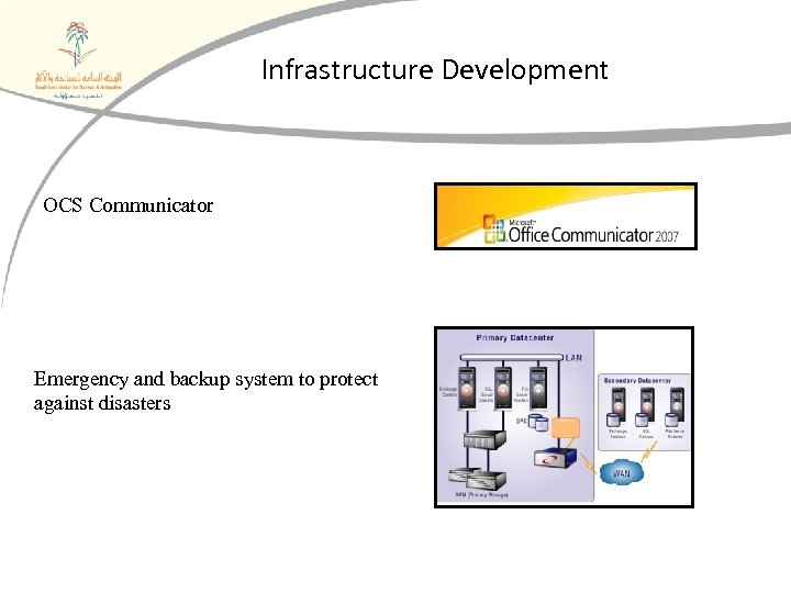 Infrastructure Development OCS Communicator Emergency and backup system to protect against disasters
