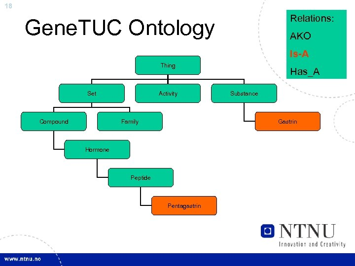 18 Relations: Gene. TUC Ontology AKO Is-A Thing Set Compound Activity Family Has_A Substance