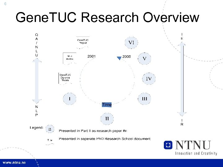 6 Gene. TUC Research Overview
