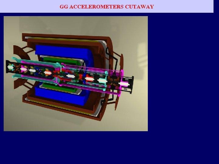 GG ACCELEROMETERS CUTAWAY
