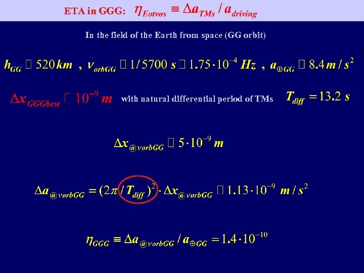 ETA in GGG: In the field of the Earth from space (GG orbit) with