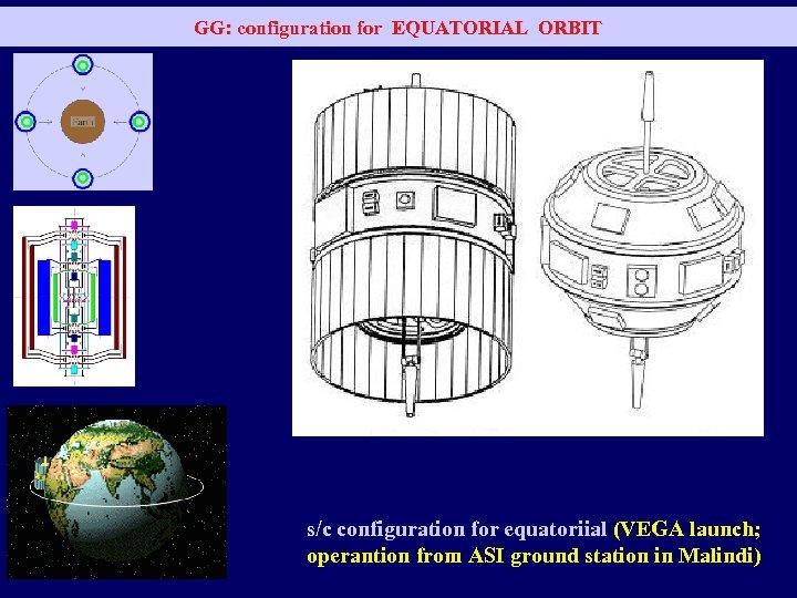 GG: configuration for EQUATORIAL ORBIT s/c configuration for equatoriial (VEGA launch; operantion from ASI