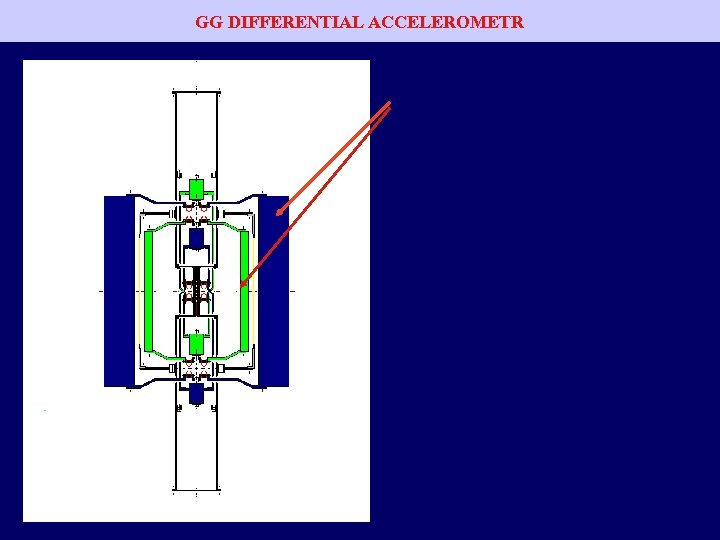 GG DIFFERENTIAL ACCELEROMETR