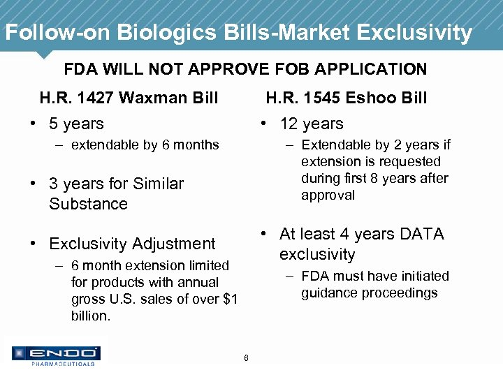Follow-on Biologics Bills-Market Exclusivity FDA WILL NOT APPROVE FOB APPLICATION H. R. 1427 Waxman