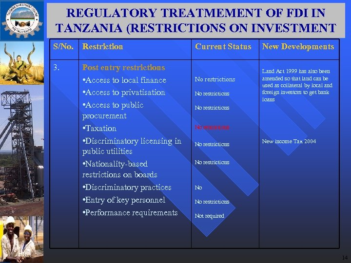 REGULATORY TREATMEMENT OF FDI IN TANZANIA (RESTRICTIONS ON INVESTMENT S/No. Restriction 3. Post entry