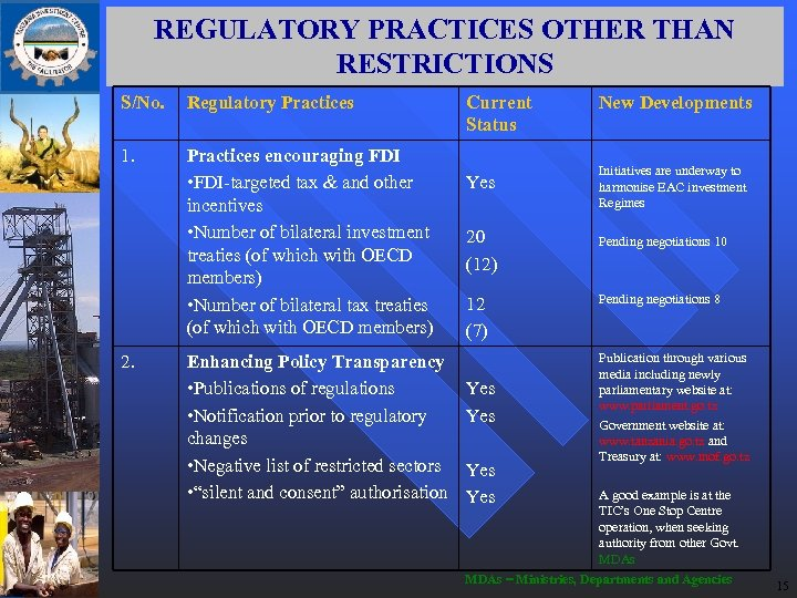 REGULATORY PRACTICES OTHER THAN RESTRICTIONS S/No. Regulatory Practices 1. Practices encouraging FDI • FDI-targeted