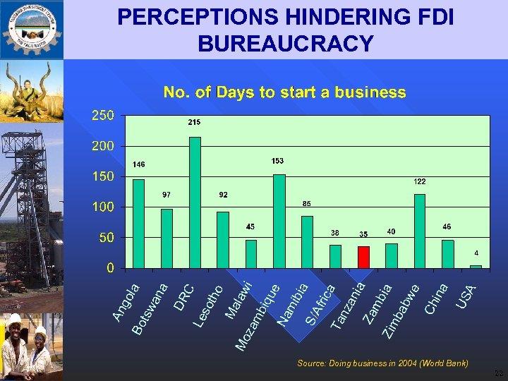 PERCEPTIONS HINDERING FDI BUREAUCRACY Source: Doing business in 2004 (World Bank) 22
