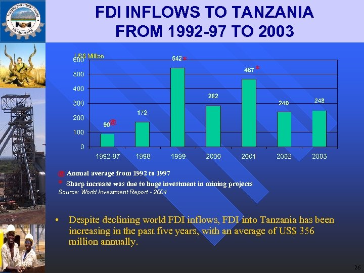 FDI INFLOWS TO TANZANIA FROM 1992 -97 TO 2003 * * @ @ Annual