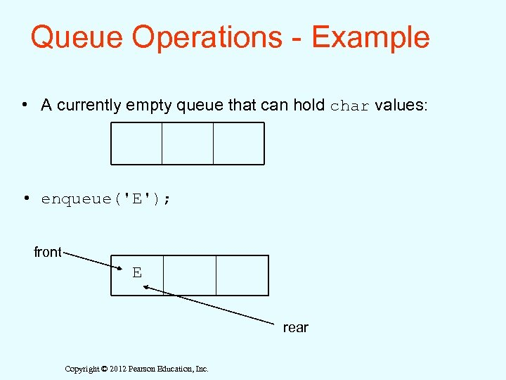 Queue Operations - Example • A currently empty queue that can hold char values: