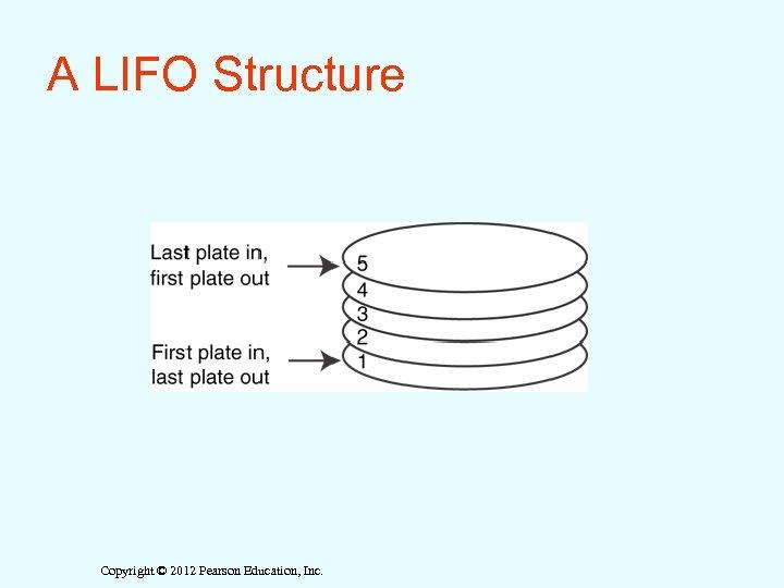 A LIFO Structure Copyright © 2012 Pearson Education, Inc.