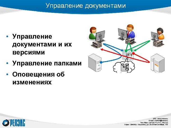 Управление документами • Управление документами и их версиями • Управление папками • Оповещения об
