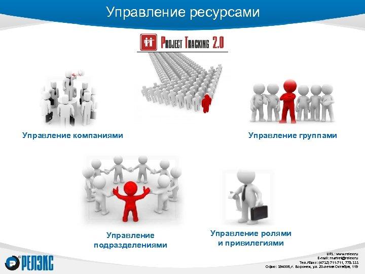 Управление ресурсами Управление компаниями Управление подразделениями Управление группами Управление ролями и привилегиями URL: www.