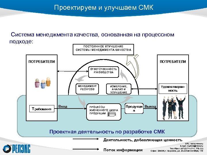 Проектируем и улучшаем СМК Система менеджмента качества, основанная на процессном подходе: ПОСТОЯННОЕ УЛУЧШЕНИЕ СИСТЕМЫ