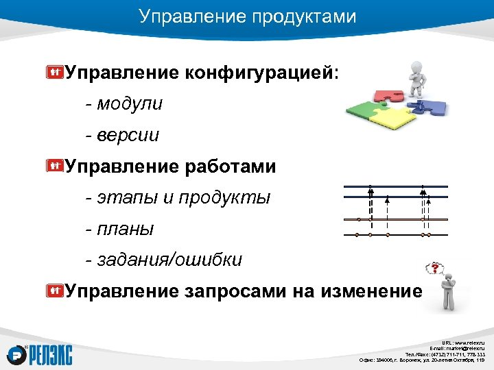 Управление продуктами Управление конфигурацией: - модули - версии Управление работами - этапы и продукты