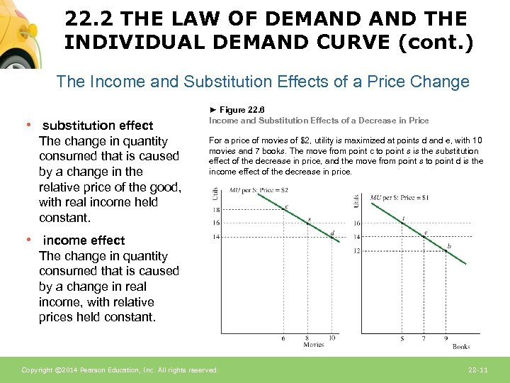 22. 2 THE LAW OF DEMAND THE INDIVIDUAL DEMAND CURVE (cont. ) The Income
