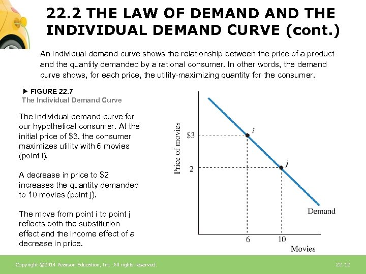 22. 2 THE LAW OF DEMAND THE INDIVIDUAL DEMAND CURVE (cont. ) An individual