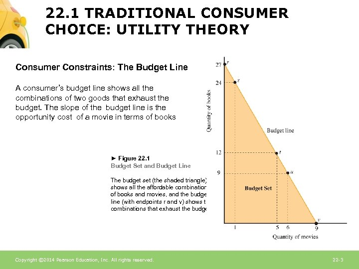 22. 1 TRADITIONAL CONSUMER CHOICE: UTILITY THEORY Consumer Constraints: The Budget Line A consumer's