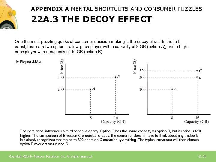 APPENDIX A MENTAL SHORTCUTS AND CONSUMER PUZZLES 22 A. 3 THE DECOY EFFECT One